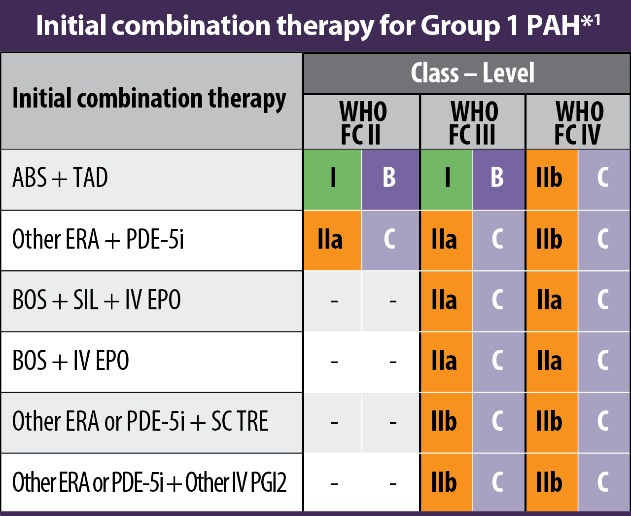ESC/ERS Guidelines for Pulmonary Hypertension